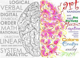 Perbedaan Pemikiran Otak Kiri dan Otak kanan
