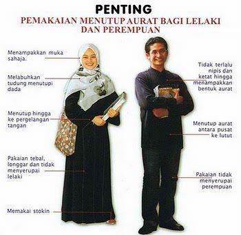 Adab Berpakaian Menurut Islam